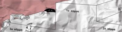 του σκιτσογράφου Βασίλη Παπαγεωργίου