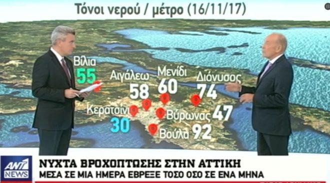 Ρεκόρ βροχόπτωσης για την Αττική είχε η Βούλα!