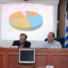 Αρνείται να μειώσει τα δημοτικά τέλη στο Ασκληπιείο Βούλας ο Δήμαρχος
