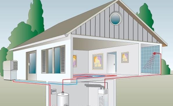 Λέβητες αερίου και αντλίες θερμότητας: Εσείς τι επιλέγετε για τη θέρμανσή σας;